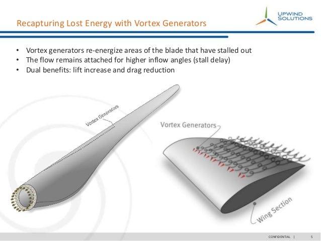 Upwind Vortex Generator Solution