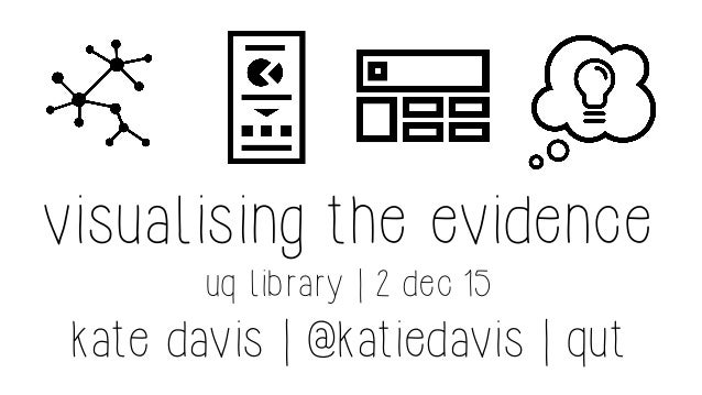 visualising the evidence uq library   2 dec 15 kate davis   @katiedavis   qut