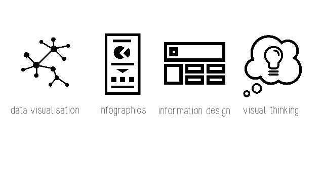 Visualising the evidence - UQ Library workshop Slide 3
