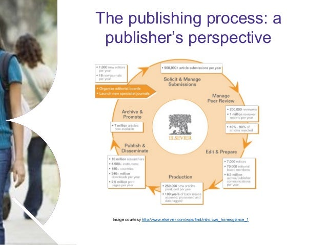 thesis by publication uq Diversifying and transforming the doctoral studies terrain: a student's experience of a thesis by publication this is a relevant paper by a so far anonymous.