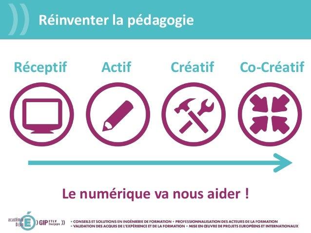 Réinventer la pédagogie Réceptif Créatif Co-CréatifActif Le numérique va nous aider !
