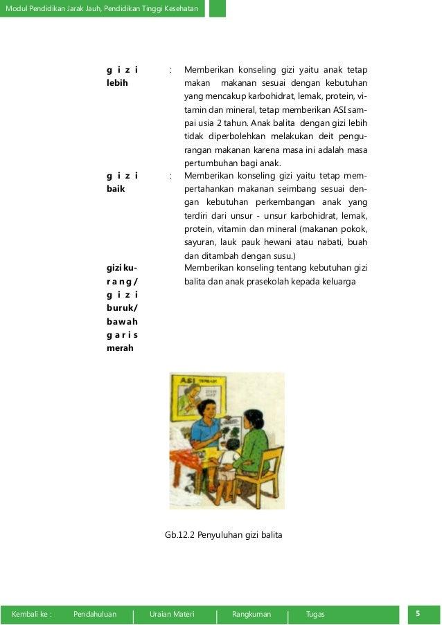 Gambaran Status Gizi Anak di Panti Asuhan