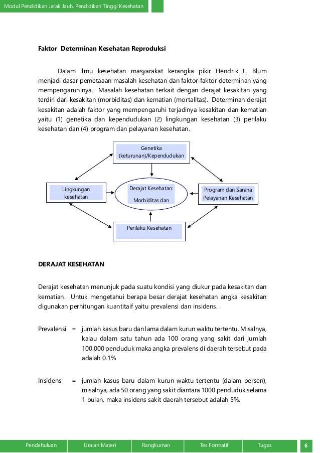 Analisis masalah dalam kebidanan komunitas pendahuluan uraian materi rangkuman tes formatif tugas 5 5 ccuart Choice Image