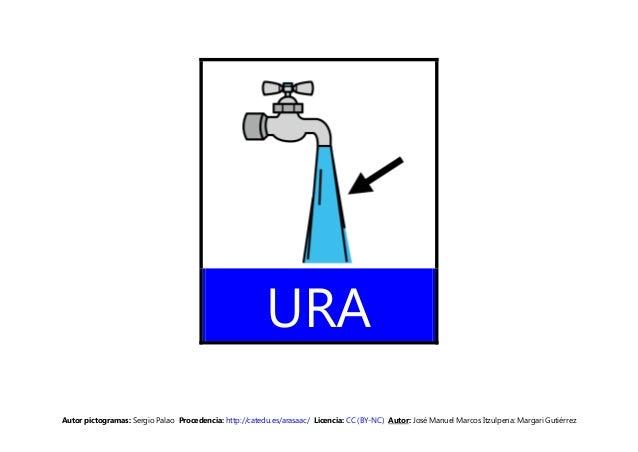 URA Autor pictogramas: Sergio Palao Procedencia: http://catedu.es/arasaac/ Licencia: CC (BY-NC) Autor: José Manuel Marcos ...