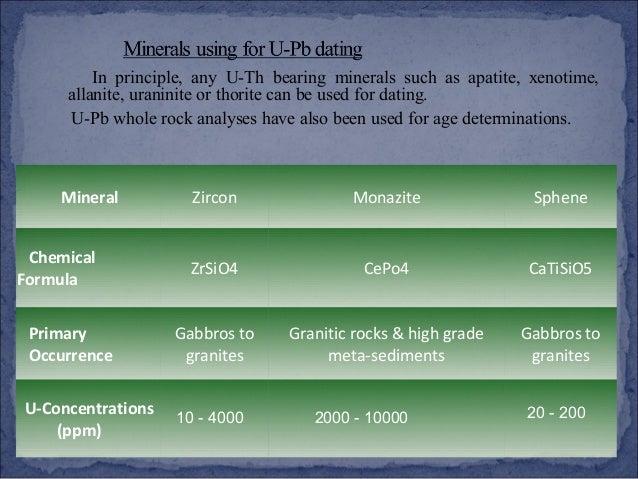 Monazite chemical dating