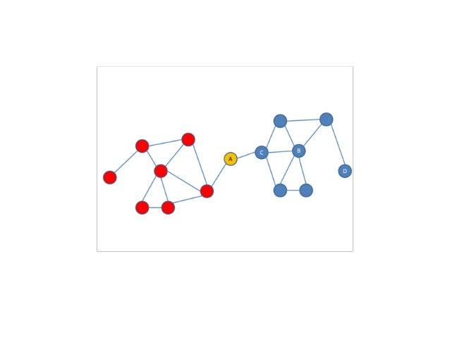[Databeers] 18-09-2014 La Geografía de las Redes Sociales Urbanas. Carlos Herrera  Slide 3