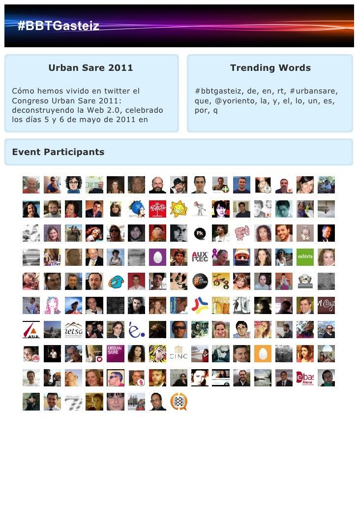 #BBTGasteiz        Urban Sare 2011                         Trending WordsCómo hemos vivido en twitter el        #bbtgastei...