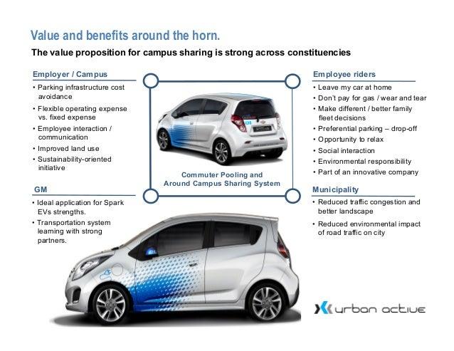 Urban Active Peter Kosak General Motors Transforming