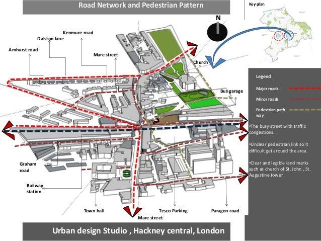 Urban design Studio , Hackney central, London  Road Network and Pedestrian Pattern  N  Kenmure road  Mare street  Railway ...