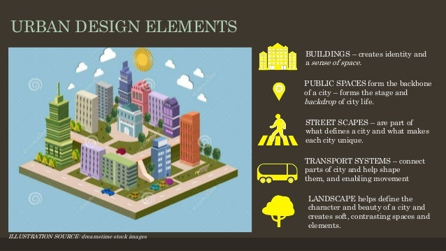 Define Elements Of Design : Urban design elements for a successful city