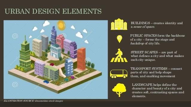 What is urban design