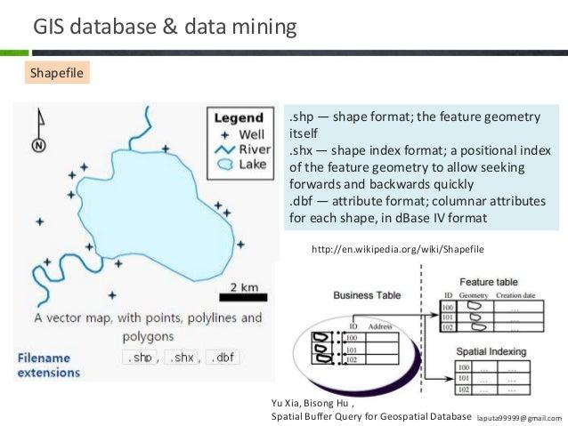 Data Analysis: Vector Data Analysis In Gis