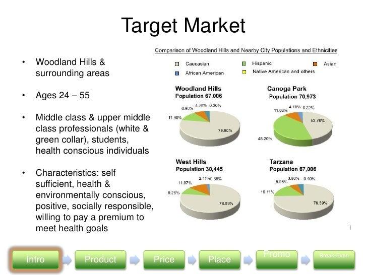target market business plan restaurant