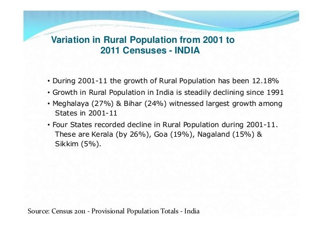 Variation in Rural Population from 2001 to2011 Censuses - INDIA• During 2001-11 the growth of Rural Population has been 12...