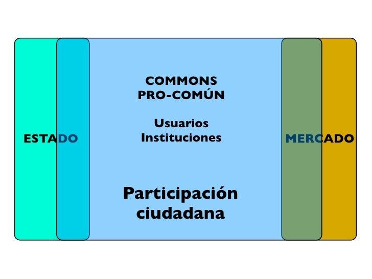 Condiciones que estimulan la auto- organización en la gestión  • Recurso no deteriorado  • Recurso no tan pequeño  • límit...