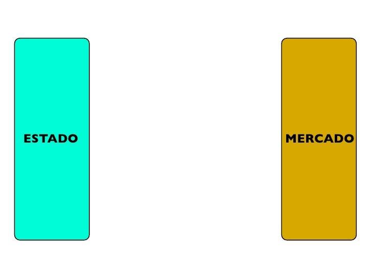 COMMONS          PRO-COMÚN             Usuarios ESTADO   Instituciones   MERCADO