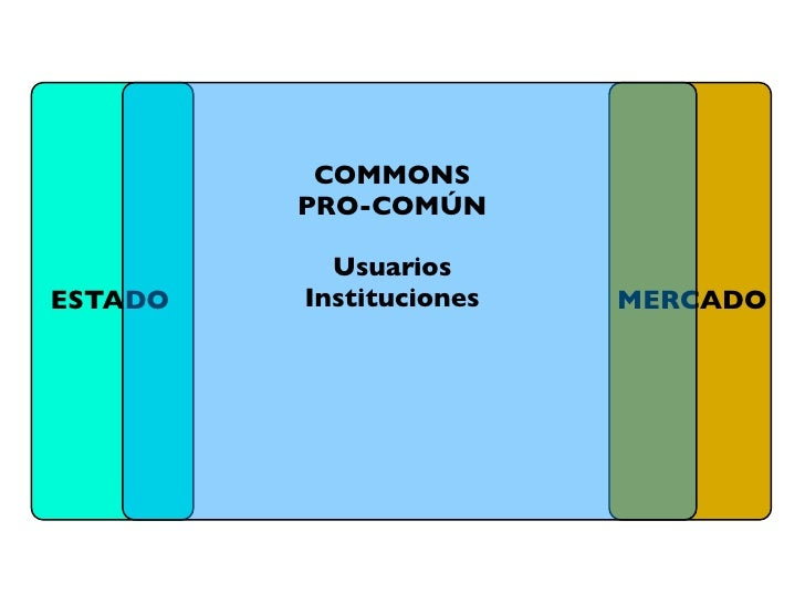 COMMONS           PRO-COMÚN               Usuarios ESTADO     Instituciones   MERCADO             Participación           ...