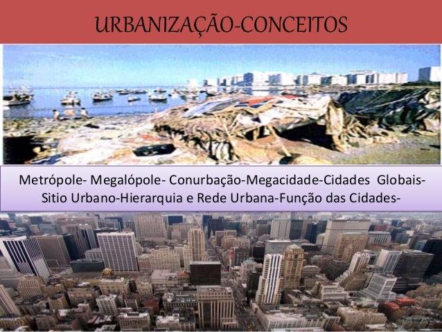 URBANIZAÇÃO-CONCEITOS  Metrópole- Megalópole- Conurbação-Megacidade-Cidades Globais-  Sitio Urbano-Hierarquia e Rede Urban...