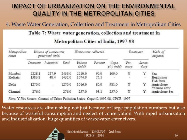 urbanization dynamics and its impact on Way in the amazon basin that will probably produce significant environmental impacts and imbalanced urbanization dynamics moreover, the panama canal is being enlarged, which will likely induce further urban concentration in panama city finally, the expansion of the agricultural frontier, notably in the brazilian.
