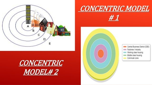 Functionalist Perspective: Disengagement Theory Research Paper Starter