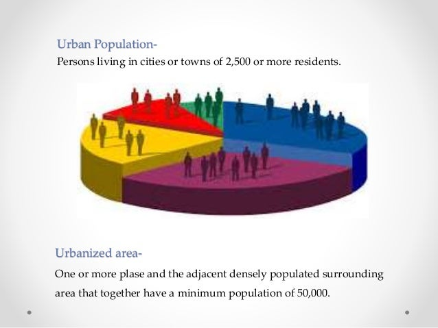 Leveraging Urbanization in Bangladesh