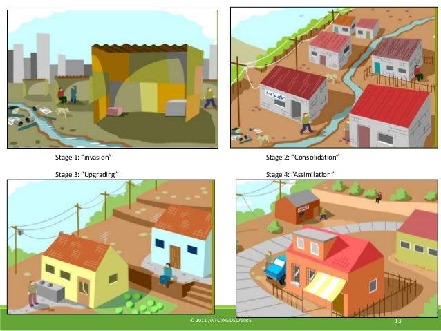 Urban economics notes essay