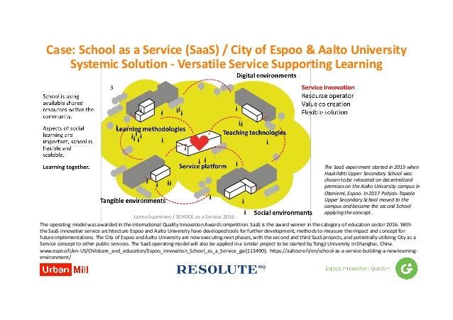 Case:SchoolasaService(SaaS)/CityofEspoo&AaltoUniversity SystemicSolution- VersatileServiceSupportingLearn...