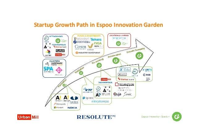 StartupGrowthPathinEspooInnovationGarden