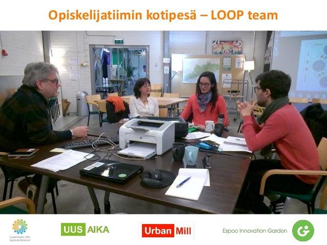 Opiskelijatiimin kotipesä – LOOP team