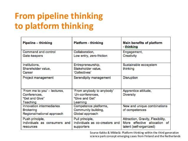 From pipeline thinking toplatform thinking Source Kakko&Mikkelä:Platform thinking within the third generation science...
