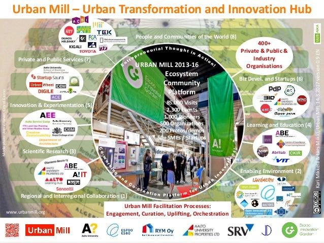 UrbanMill– UrbanTransformationandInnovationHub www.urbanmill.org KariMikkelä&LarsMiikki,UrbanMill,14.3.2017v...