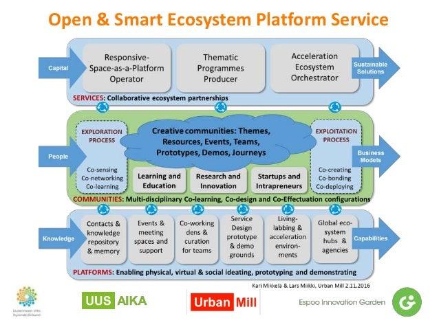 Open & Smart Ecosystem Platform Service