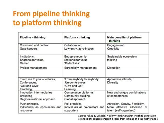 From pipeline thinking to platform thinking Source Kakko & Mikkelä: Platform thinking within the third generation science ...