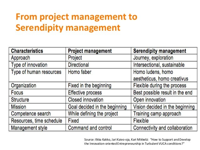"""From project management to Serendipity management Source: Ilkka Kakko, Jari Kaivo-oja, Kari Mikkelä: """"How to Support and D..."""