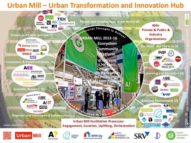 Urban Mill – Urban Transformation and Innovation Hub www.urbanmill.org KariMikkelä&LarsMiikki,UrbanMill,14.3.2017version0....