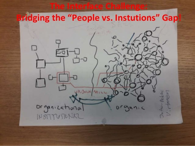 """The Interface Challenge: Bridging the """"People vs. Instutions"""" Gap!"""