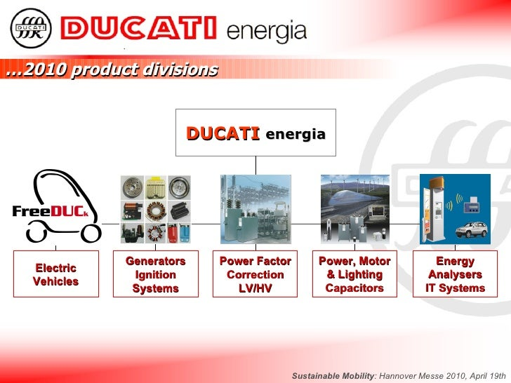 Sustainable mobility ducati energia hannover 2010 for Ducati energia motor run capacitor