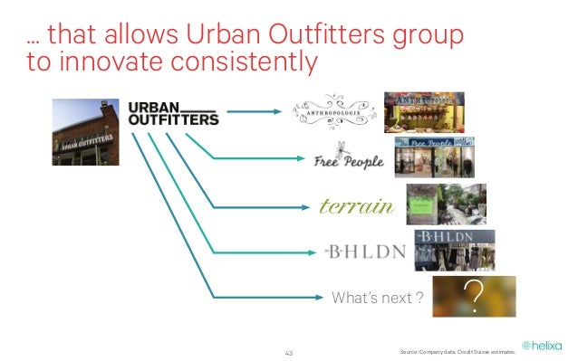 urban outfitters continuing case study marketing Urban outfitters ( urbn ) posted its net sales for the fourth quarter and full year   see our complete analysis for urban outfitters  even in the case of urban  outfitters, essentially all of their growth has  sluggish sales at anthropologie to  continue in the holiday quarter for urban outfitters does urban.