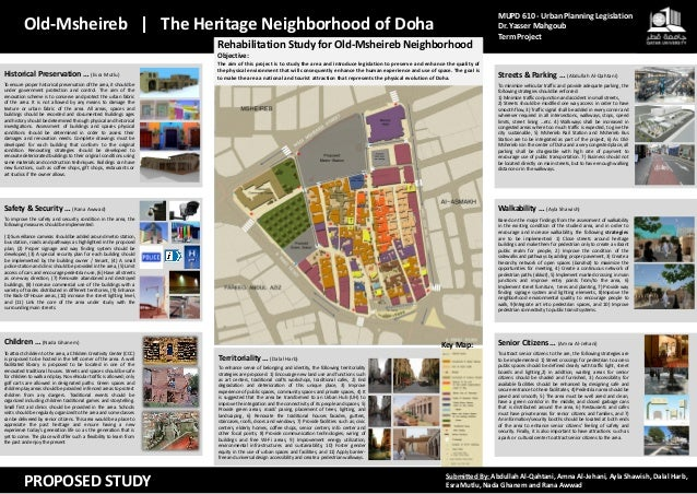 INSERT THE PROPOSED MAP HERE Safety & Security … (Rana Awwad) Old-Msheireb | The Heritage Neighborhood of Doha Rehabilitat...