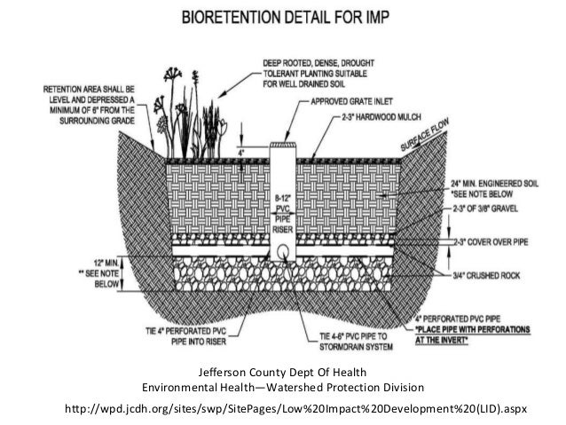 Urban rainwater catchment for master gardeners 3.7.13