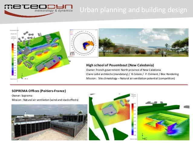Urba Wind Planning And Building Design