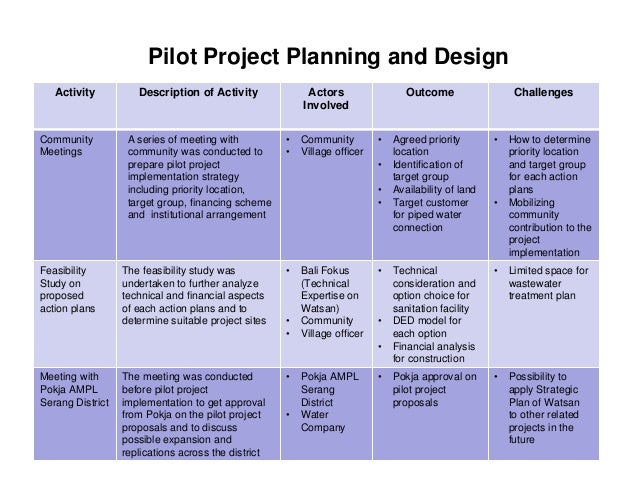 Integrated pro poor water and wastewater management in for Pilot project plan template