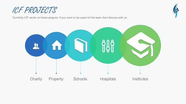 Charity Property Schools Hospitals Institutes ICF PROJECTS Currently ICF works on these projects. If you want to be a part...