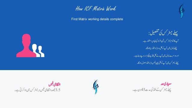17How ICF Matrix Work First Matrix working details complete ےہ۔اوتساررپاینبدیکراد گ افنیترسک کمام...