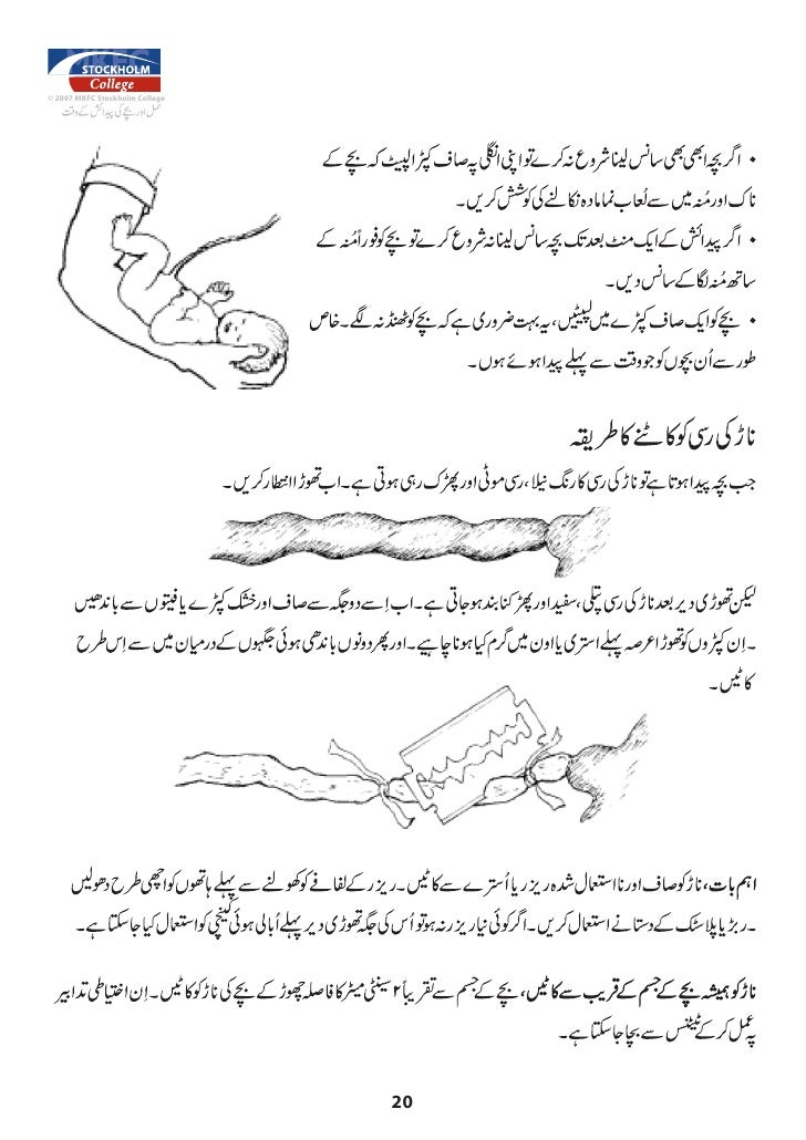 Source Imageslidesharecdn Report How To Get Pregnant Positions In Urdu