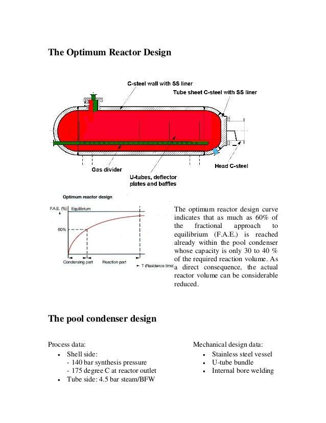 Urea 2000plus for Pool design reactor