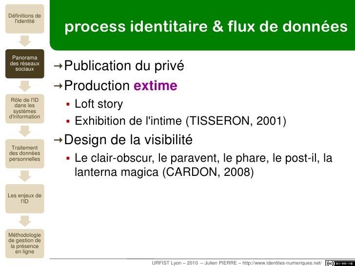 1972<br />1979<br />1990<br />1995<br />1995<br />1995<br />2000<br />2005<br />URFIST Lyon – 2010  – Julien PIERRE – http...