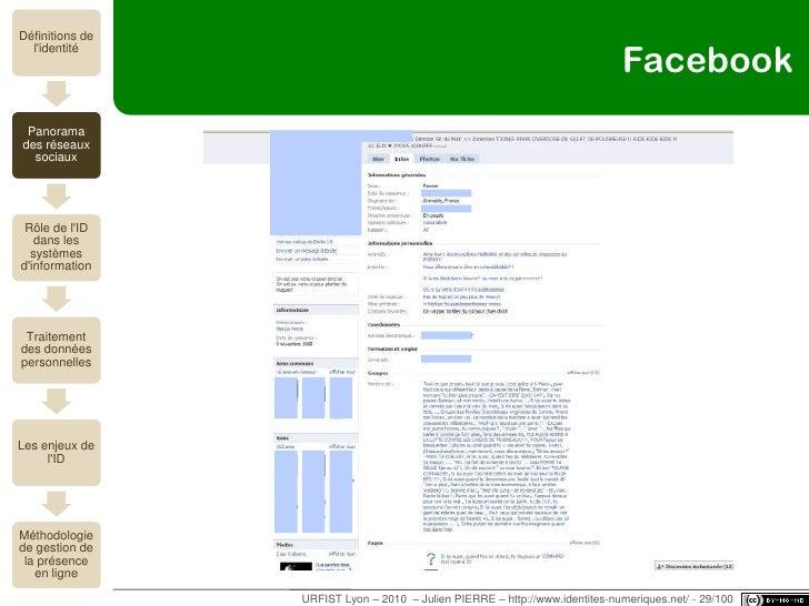 gestion du quotidien<br />URFIST Lyon – 2010  – Julien PIERRE – http://www.identites-numeriques.net/<br />MyThings<br />mi...
