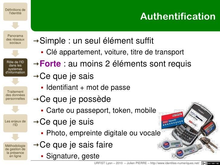 Facebook<br />URFIST Lyon – 2010  – Julien PIERRE – http://www.identites-numeriques.net/ - 29/100<br />