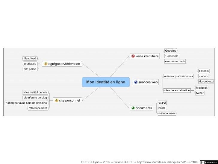 Identité + Internet<br />La trace en ligne ne disparait pas<br />Cache Google, Wayback Machine<br />Désactivation profil F...